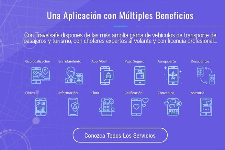 Beneficios de aplicación. FOTO: TravelSafe