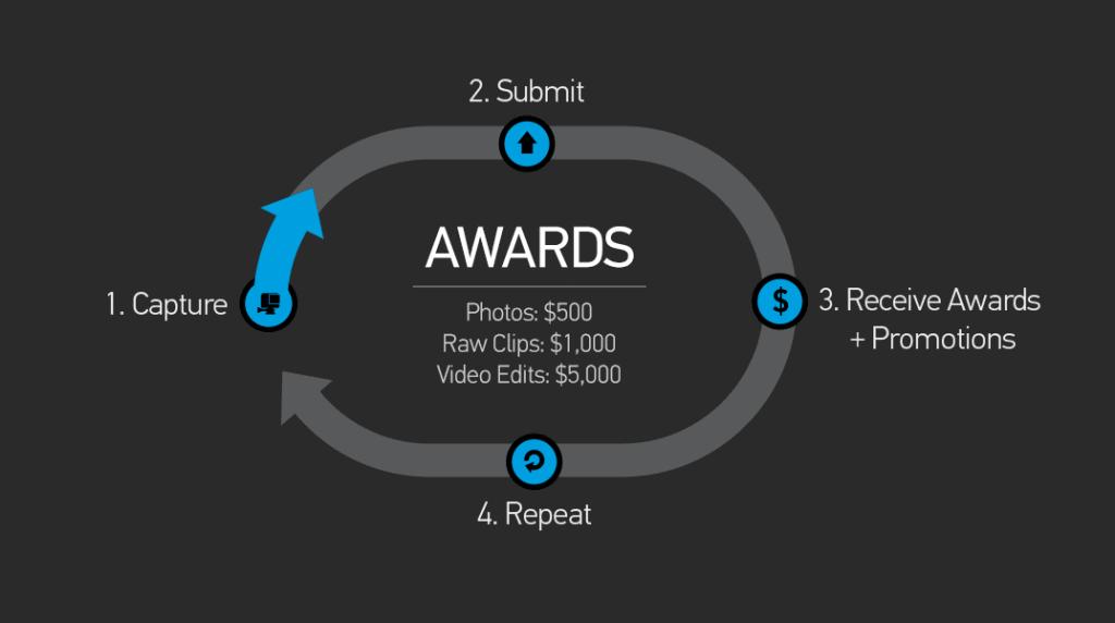Los Gopro awards. Imagen: USA. Archivo