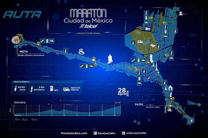 ruta maraton cdmx