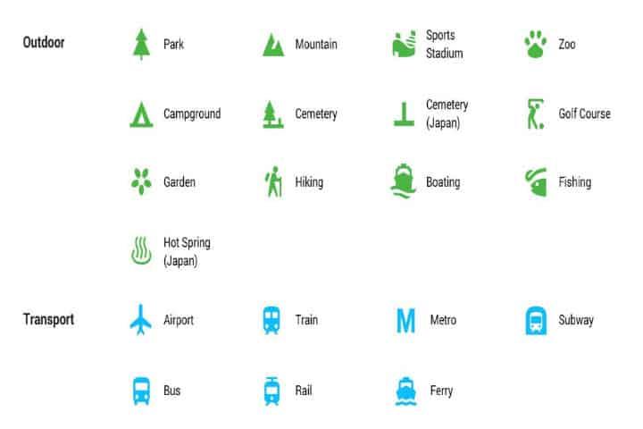 simbolos maps