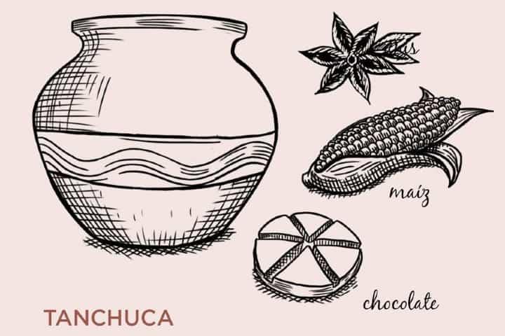 Aquí una pequeña infografía de los elementos para preparar el Tenchucuá. Foto: Cristina Tenorio